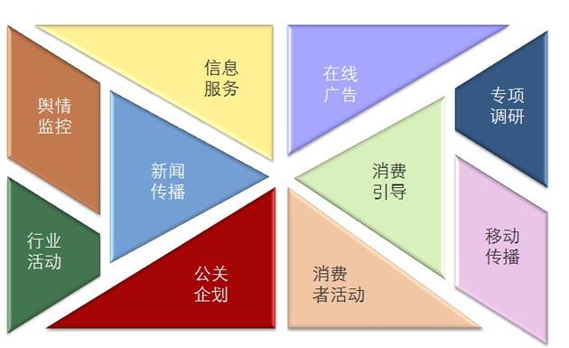 中国产业发展网